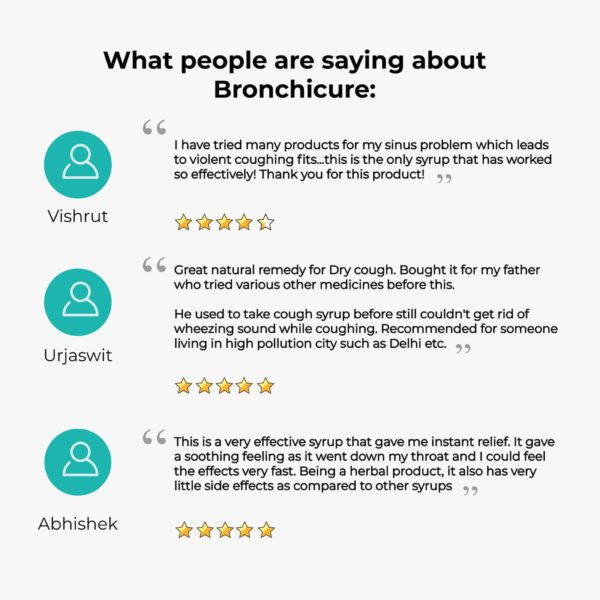 Bronchicure - Effective for Bronchitis & dry cough, 100% herbal lung care, anti-pollution syrup